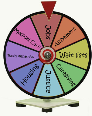 Spinning wheel of work